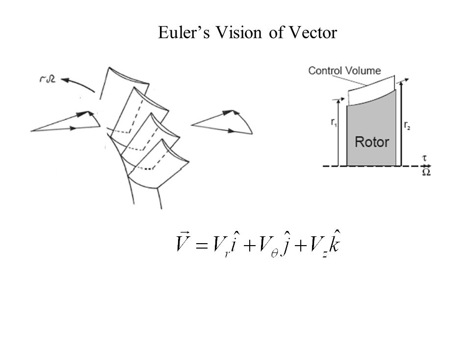 The Superiority of Vector Parameters