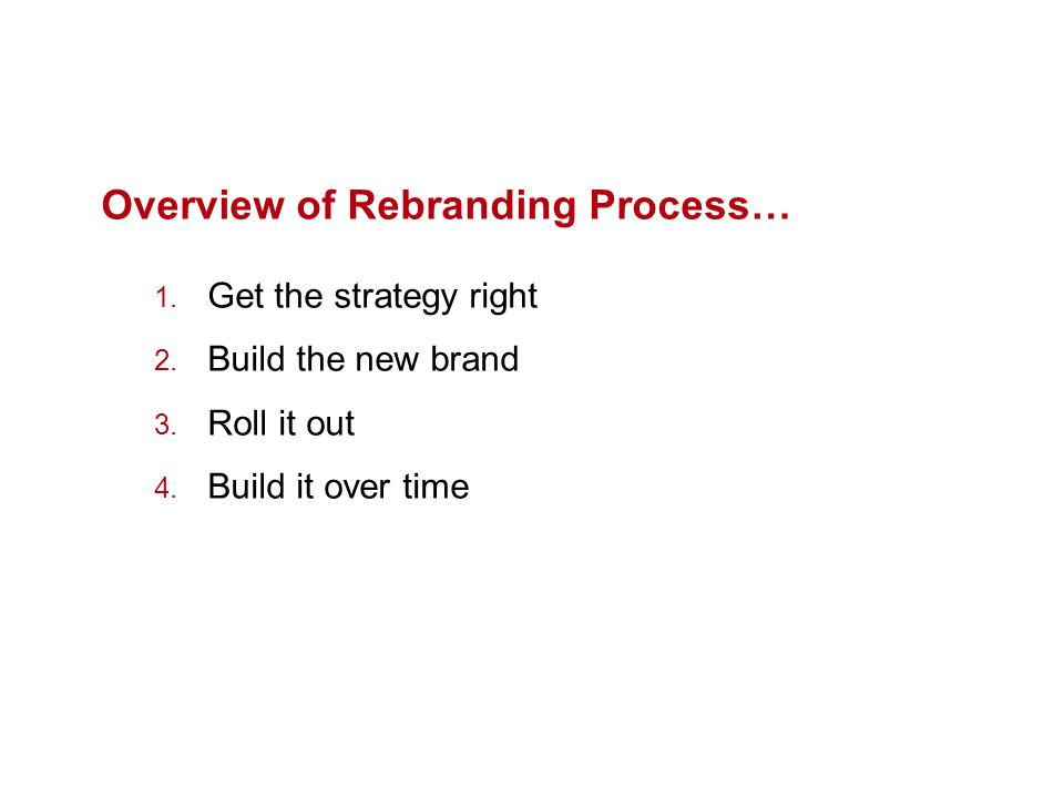 Overview of Rebranding Process… 1. Get the strategy right 2.