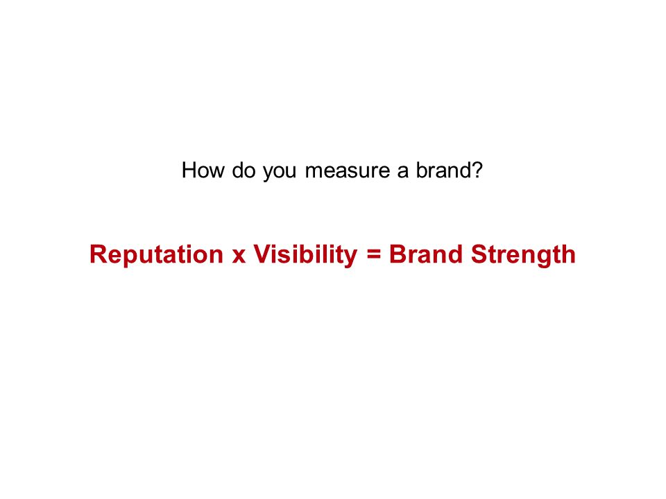 How do you measure a brand Reputation x Visibility = Brand Strength