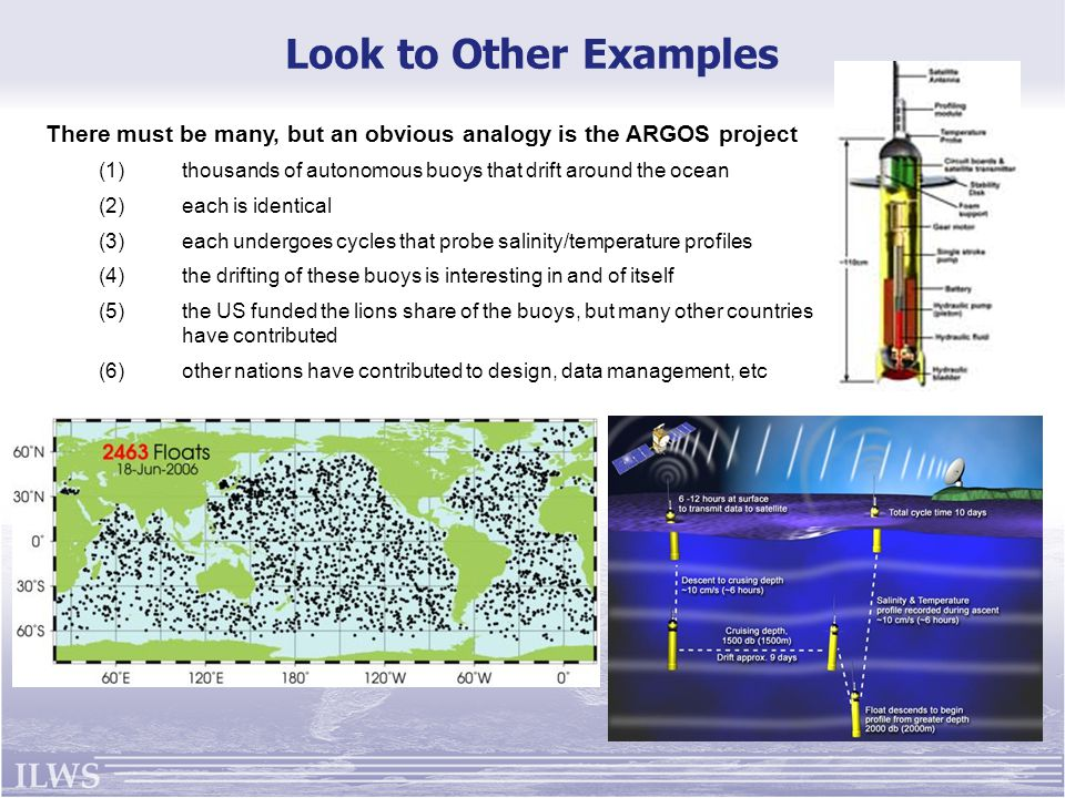 Look to Other Examples There must be many, but an obvious analogy is the ARGOS project (1)thousands of autonomous buoys that drift around the ocean (2