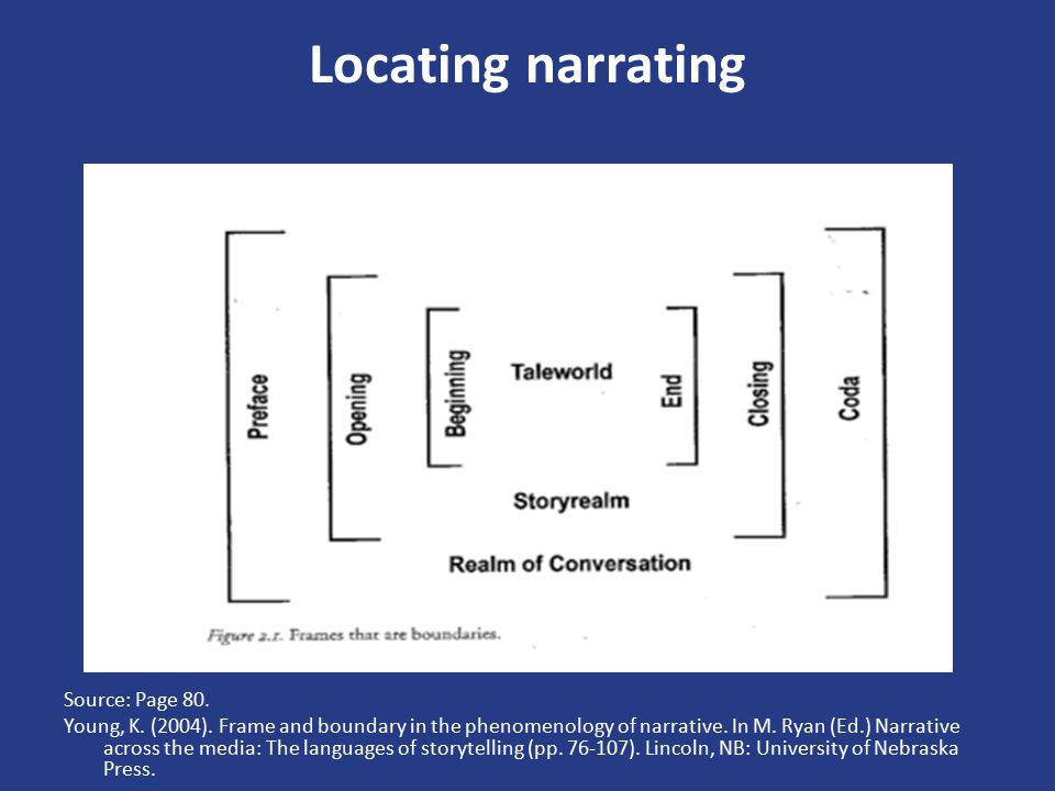 Locating narrating Source: Page 80. Young, K. (2004). Frame and boundary in the phenomenology of narrative. In M. Ryan (Ed.) Narrative across the medi