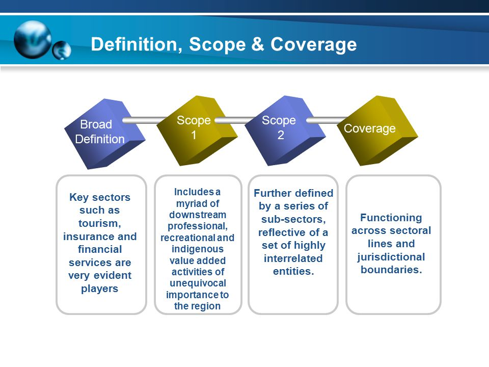 Broad Definition Scope 1 Scope 2 Coverage Key sectors such as tourism, insurance and financial services are very evident players Includes a myriad of downstream professional, recreational and indigenous value added activities of unequivocal importance to the region Further defined by a series of sub-sectors, reflective of a set of highly interrelated entities.