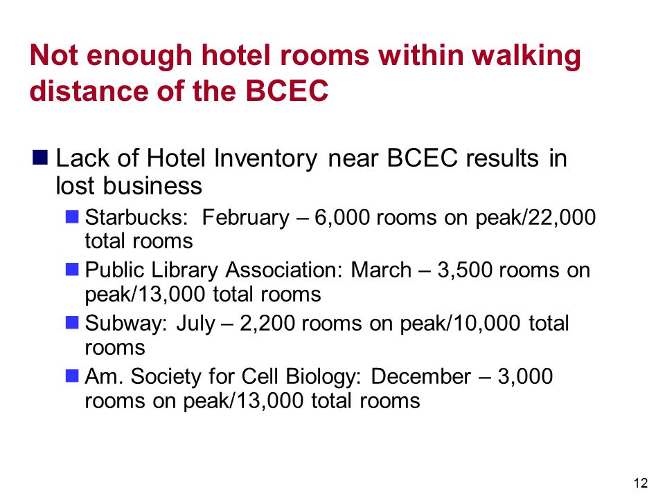 12 Not enough hotel rooms within walking distance of the BCEC Lack of Hotel Inventory near BCEC results in lost business Starbucks: February – 6,000 r