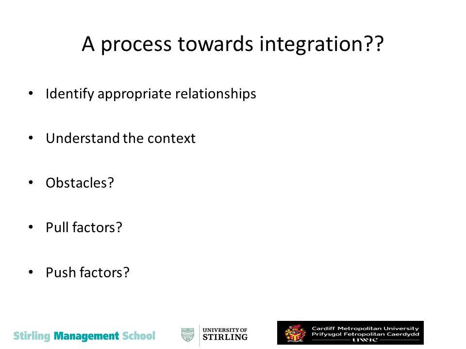 A process towards integration?.