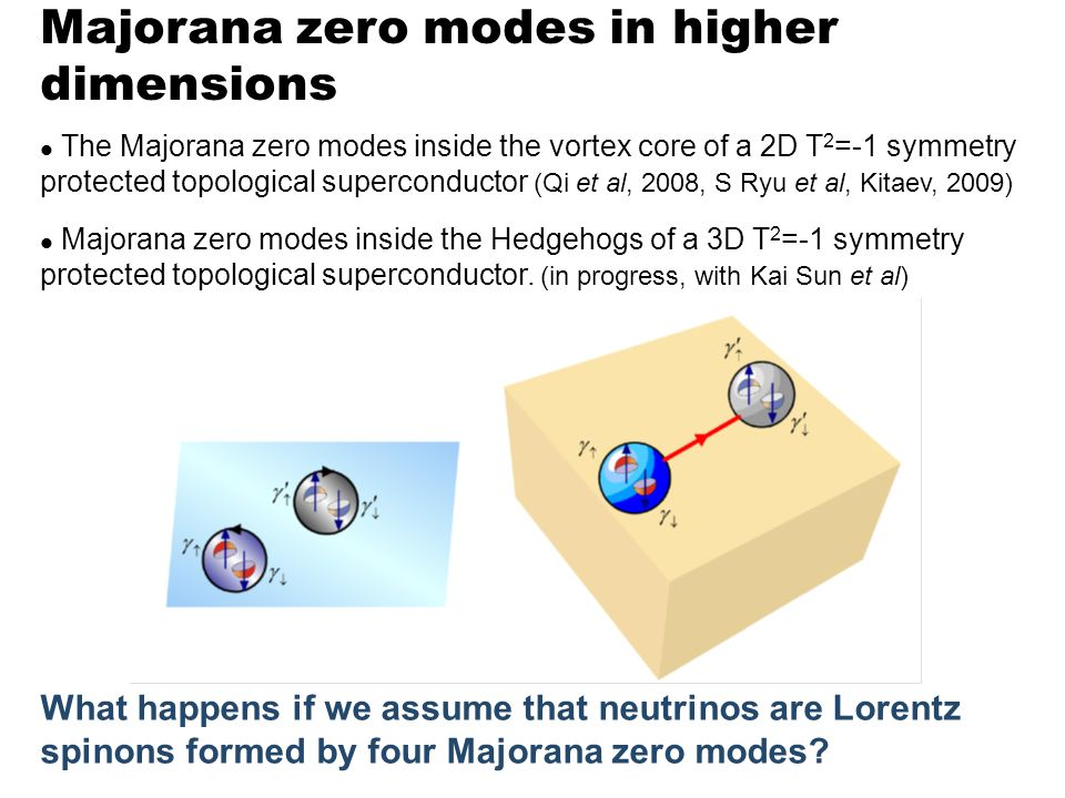 Majorana zero modes in higher dimensions The Majorana zero modes inside the vortex core of a 2D T 2 =-1 symmetry protected topological superconductor (Qi et al, 2008, S Ryu et al, Kitaev, 2009) What happens if we assume that neutrinos are Lorentz spinons formed by four Majorana zero modes.