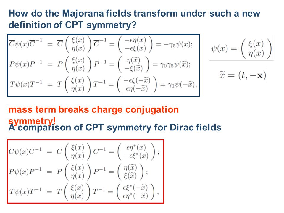 mass term breaks charge conjugation symmetry.