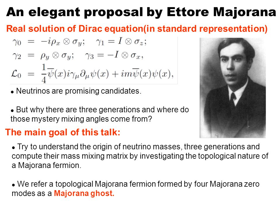 An elegant proposal by Ettore Majorana Real solution of Dirac equation(in standard representation) Try to understand the origin of neutrino masses, three generations and compute their mass mixing matrix by investigating the topological nature of a Majorana fermion.