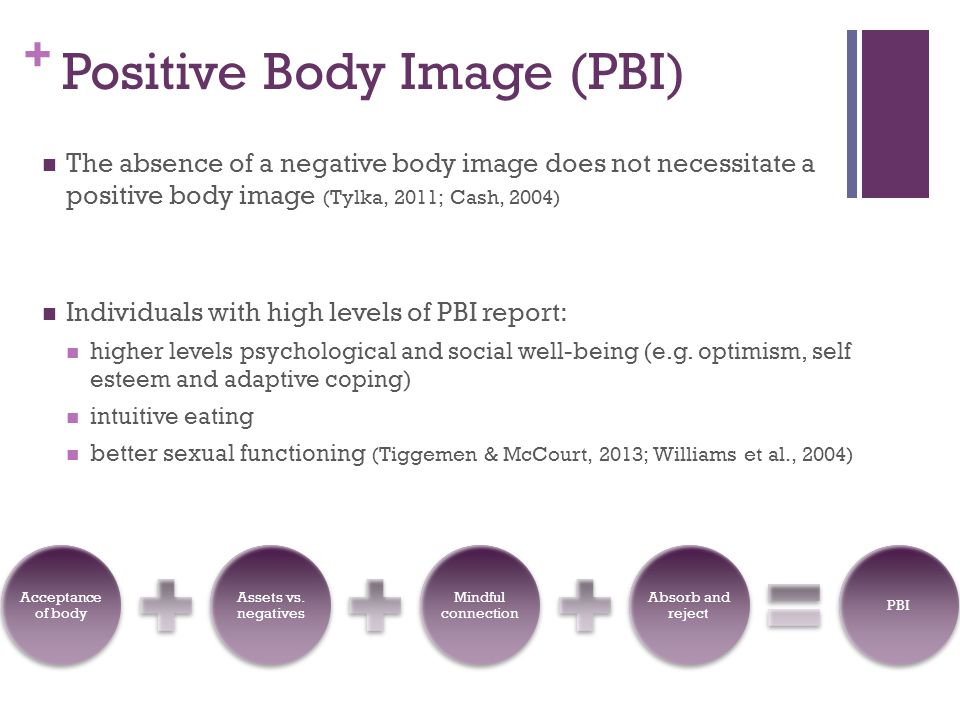 + Positive Body Image (PBI) The absence of a negative body image does not necessitate a positive body image (Tylka, 2011; Cash, 2004) Individuals with