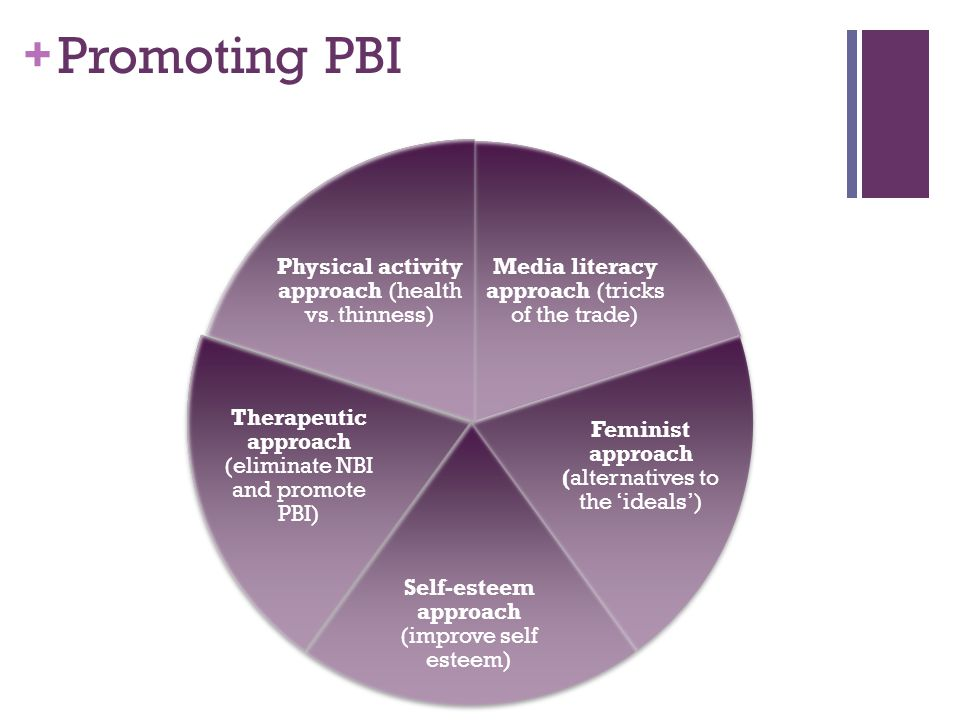 + Promoting PBI Media literacy approach (tricks of the trade) Feminist approach (alternatives to the 'ideals') Self-esteem approach (improve self esteem) Therapeutic approach (eliminate NBI and promote PBI) Physical activity approach (health vs.