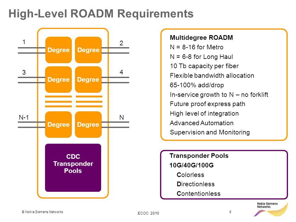 © Nokia Siemens Networks8 ECOC 2010 High-Level ROADM Requirements 1 Multidegree ROADM N = 8-16 for Metro N = 6-8 for Long Haul 10 Tb capacity per fibe