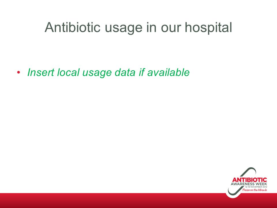 Antibiotic usage in our hospital Insert local usage data if available