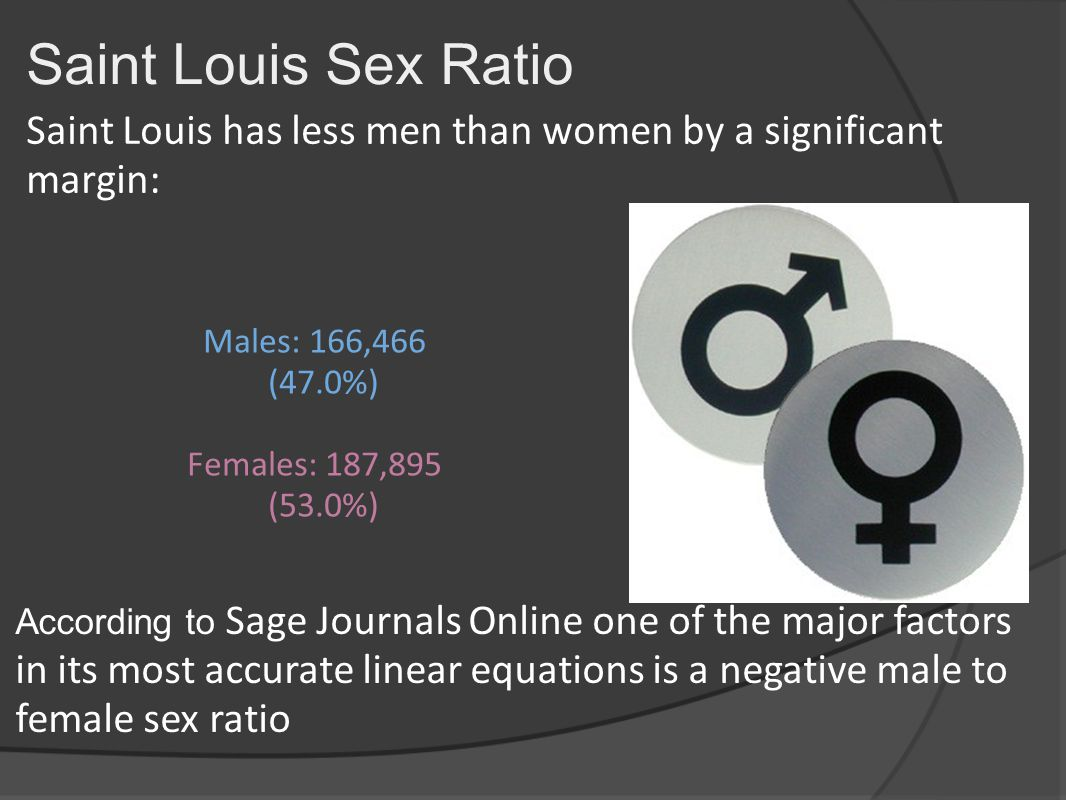 Saint Louis Sex Ratio Saint Louis has less men than women by a significant margin: Males: 166,466 (47.0%) Females: 187,895 (53.0%) According to Sage Journals Online one of the major factors in its most accurate linear equations is a negative male to female sex ratio