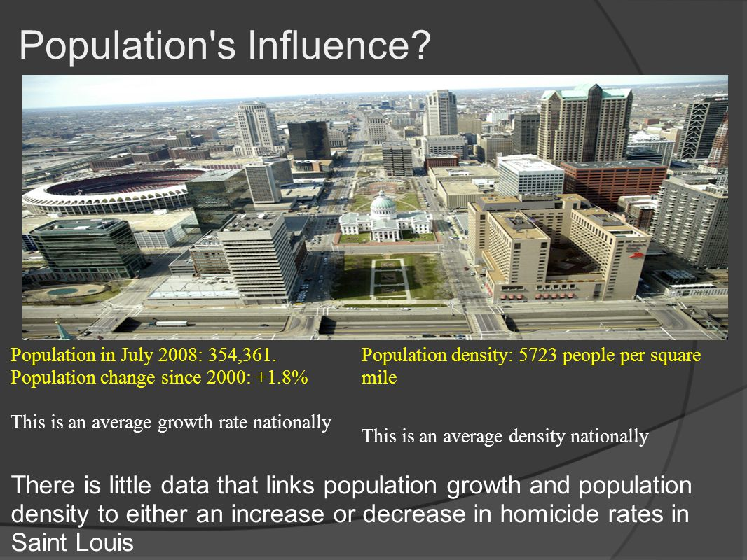 Population s Influence. Population in July 2008: 354,361.
