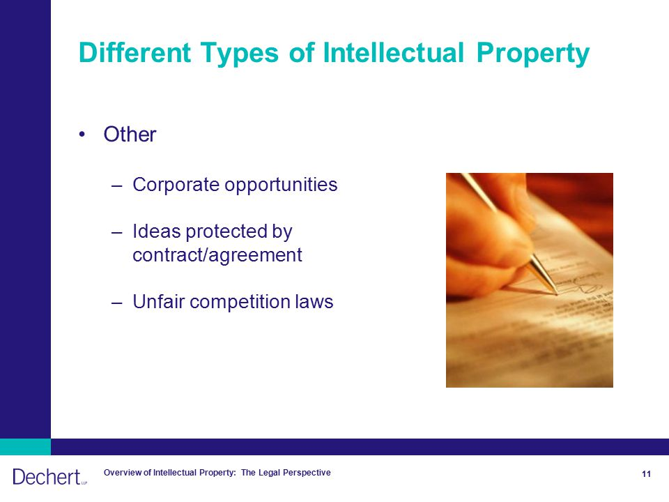 Overview of Intellectual Property: The Legal Perspective 11 Different Types of Intellectual Property Other –Corporate opportunities –Ideas protected by contract/agreement –Unfair competition laws