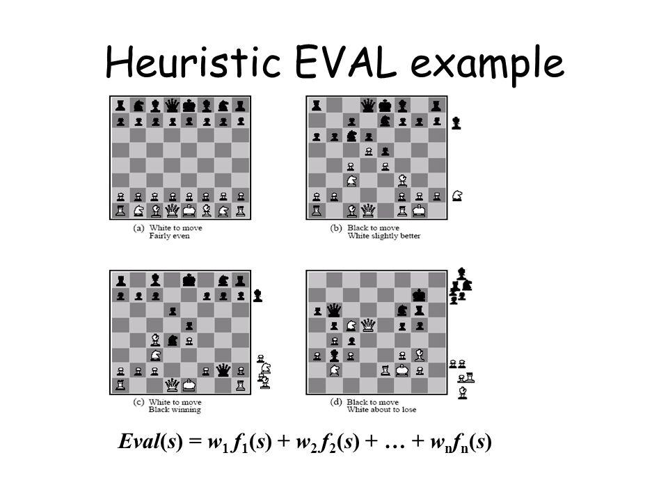Heuristic EVAL example Eval(s) = w 1 f 1 (s) + w 2 f 2 (s) + … + w n f n (s)