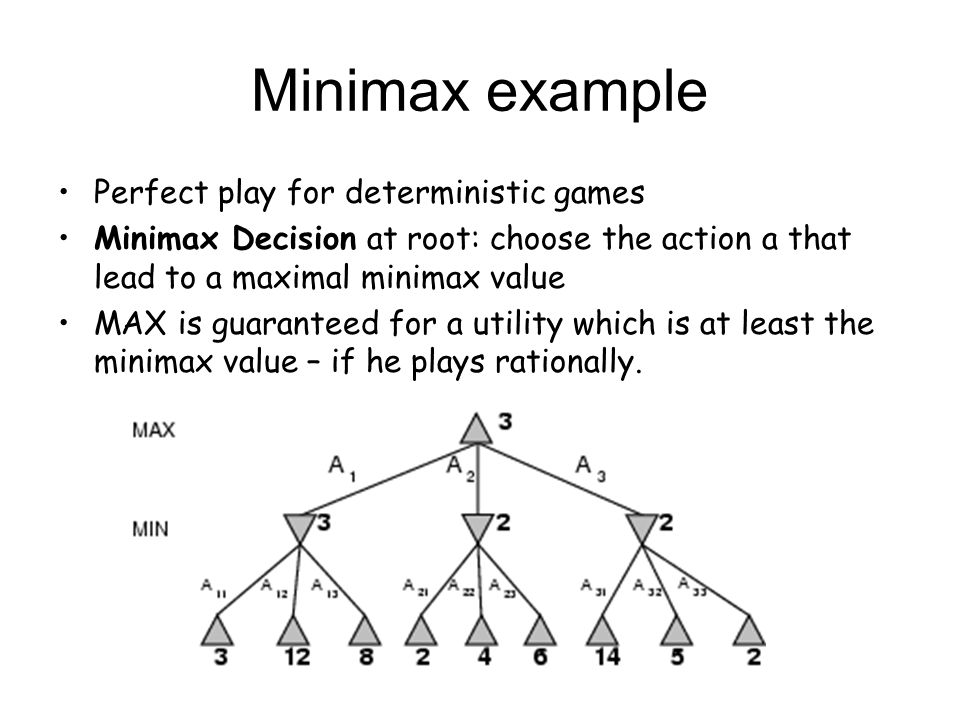 Minimax example Perfect play for deterministic games Minimax Decision at root: choose the action a that lead to a maximal minimax value MAX is guaranteed for a utility which is at least the minimax value – if he plays rationally.