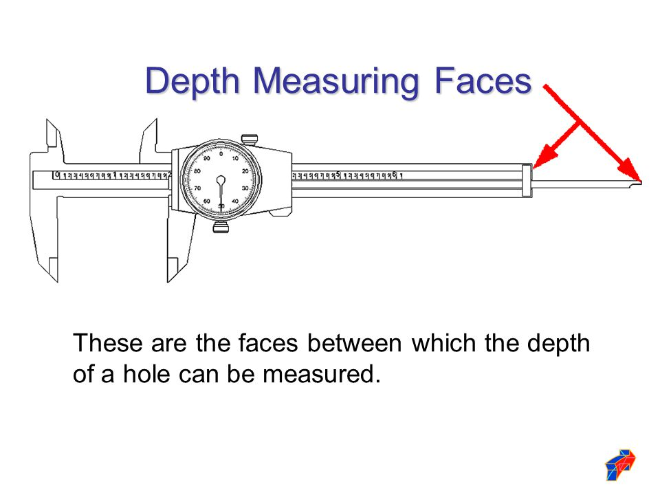 Depth Measuring Faces These are the faces between which the depth of a hole can be measured.