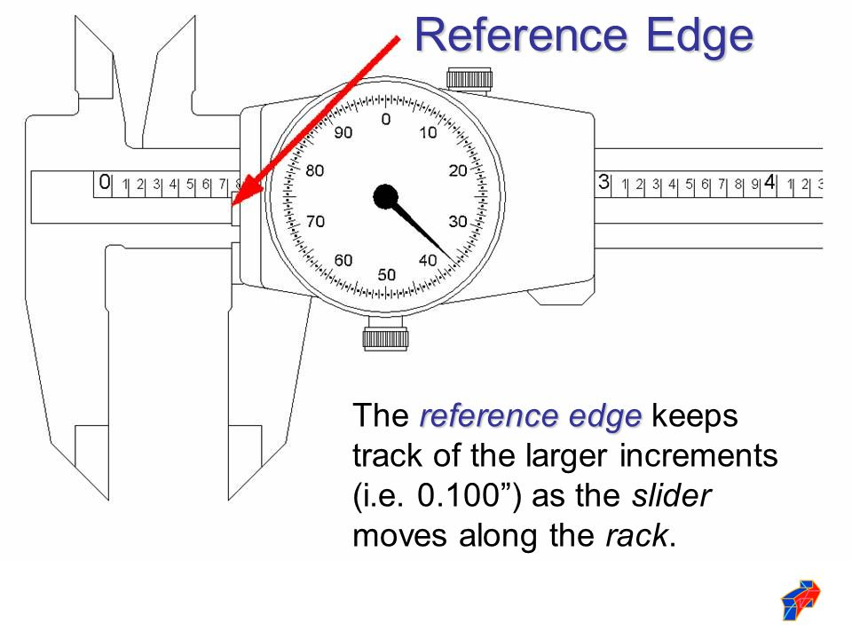 Reference Edge reference edge The reference edge keeps track of the larger increments (i.e.