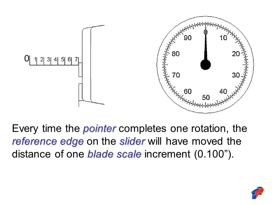 pointer reference edgeslider blade scale Every time the pointer completes one rotation, the reference edge on the slider will have moved the distance
