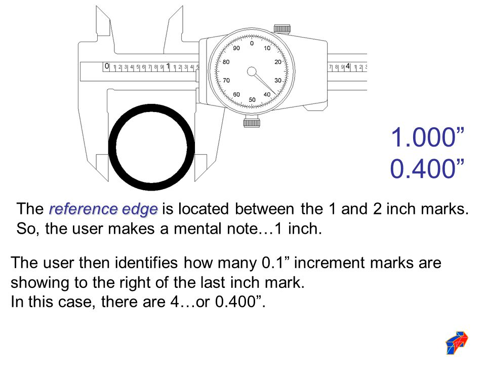 """reference edge The reference edge is located between the 1 and 2 inch marks. So, the user makes a mental note…1 inch. 1.000"""" 0.400"""" The user then iden"""