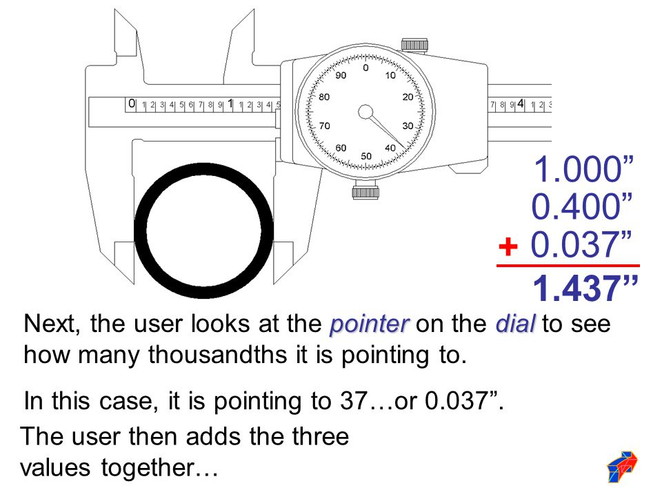 pointerdial Next, the user looks at the pointer on the dial to see how many thousandths it is pointing to. In this case, it is pointing to 37…or 0.037