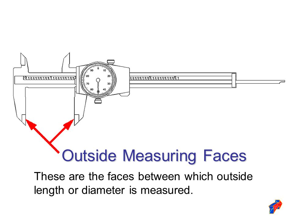Example: Outside Diameter of object