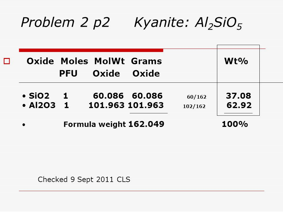 Problem 2 p2 Kyanite: Al 2 SiO 5  Oxide Moles MolWt Grams Wt% PFU Oxide Oxide SiO2 1 60.086 60.086 60/162 37.08 Al2O3 1 101.963 101.963 102/162 62.92 Formula weight 162.049 100% Checked 9 Sept 2011 CLS