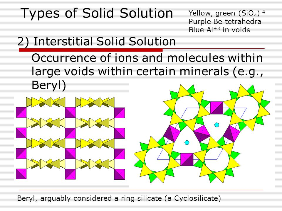 Types of Solid Solution 2) Interstitial Solid Solution Occurrence of ions and molecules within large voids within certain minerals (e.g., Beryl) Beryl, arguably considered a ring silicate (a Cyclosilicate) Yellow, green (SiO 4 ) -4 Purple Be tetrahedra Blue Al +3 in voids