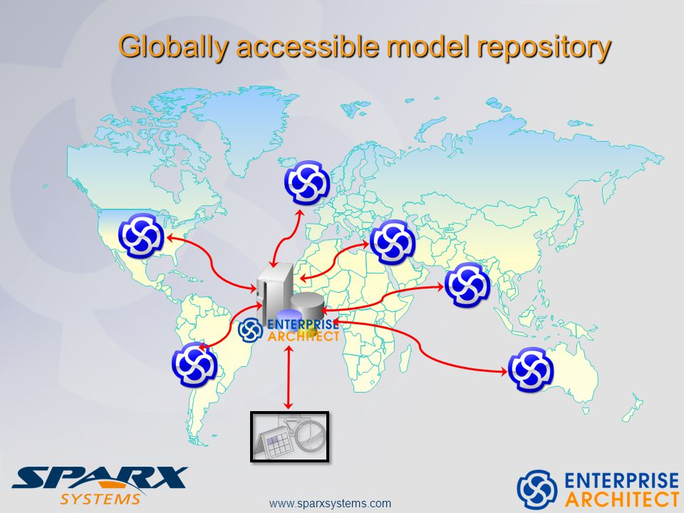 www.sparxsystems.com Globally accessible model repository