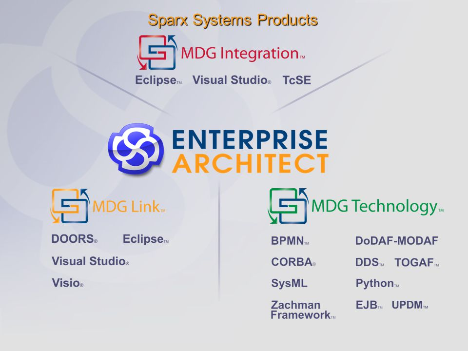 Sparx Systems Products