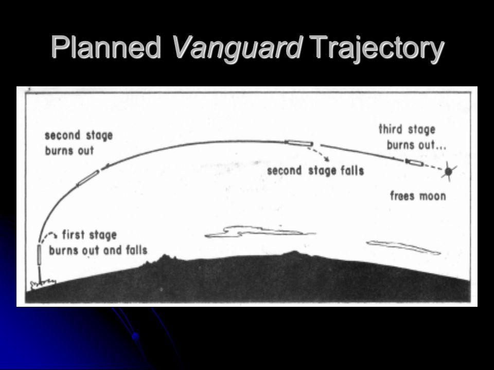 Planned Vanguard Trajectory