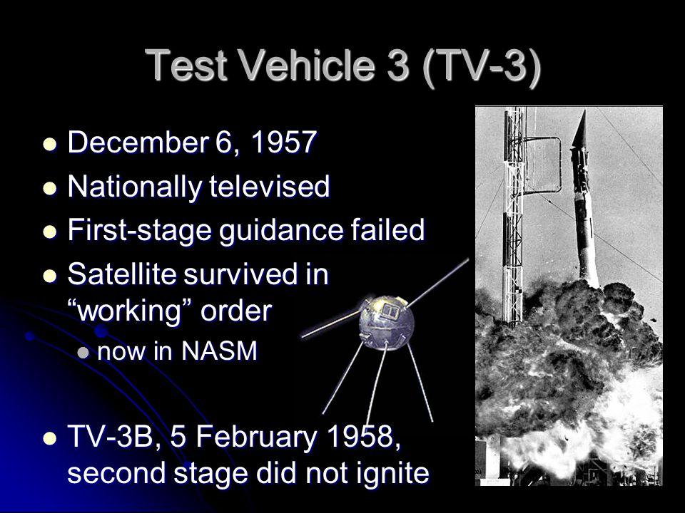 Test Vehicle 3 (TV-3) December 6, 1957 December 6, 1957 Nationally televised Nationally televised First-stage guidance failed First-stage guidance failed Satellite survived in working order Satellite survived in working order now in NASM now in NASM TV-3B, 5 February 1958, second stage did not ignite TV-3B, 5 February 1958, second stage did not ignite