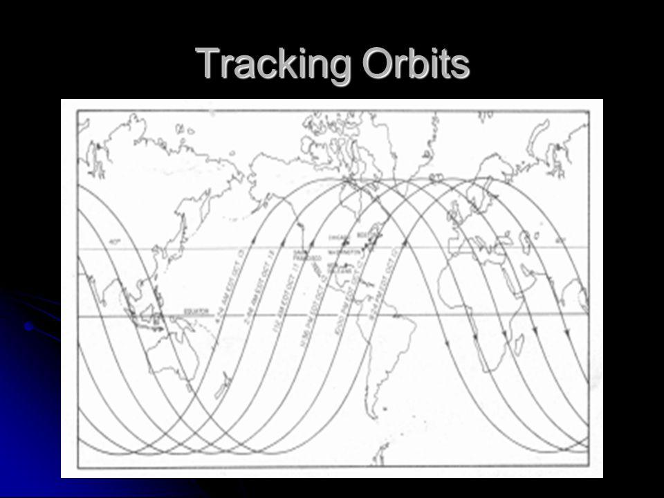 Tracking Orbits