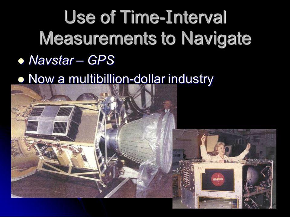 Use of Time- I nterval Measurements to Navigate Navstar – GPS Navstar – GPS Now a multibillion-dollar industry Now a multibillion-dollar industry