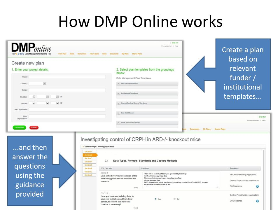 How DMP Online works Create a plan based on relevant funder / institutional templates......and then answer the questions using the guidance provided