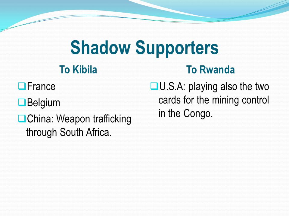 Shadow Supporters To Kibila To Rwanda  France  Belgium  China: Weapon trafficking through South Africa.  U.S.A: playing also the two cards for the