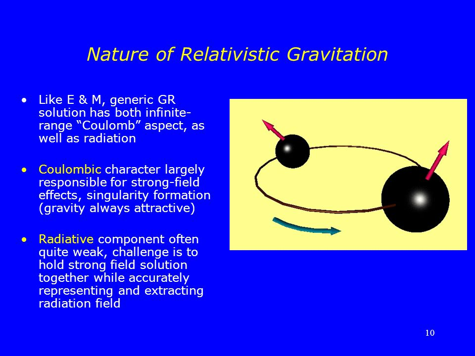 "10 Nature of Relativistic Gravitation Like E & M, generic GR solution has both infinite- range ""Coulomb"" aspect, as well as radiation Coulombic charac"