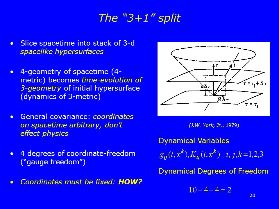 "20 The ""3+1"" split Slice spacetime into stack of 3-d spacelike hypersurfaces 4-geometry of spacetime (4- metric) becomes time-evolution of 3-geometry"