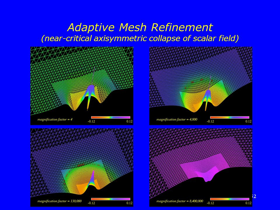 52 Adaptive Mesh Refinement (near-critical axisymmetric collapse of scalar field)