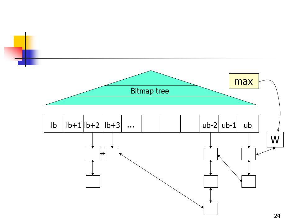 24 lbublb+1lb+2lb+3 … ub-1ub-2 Bitmap tree max W