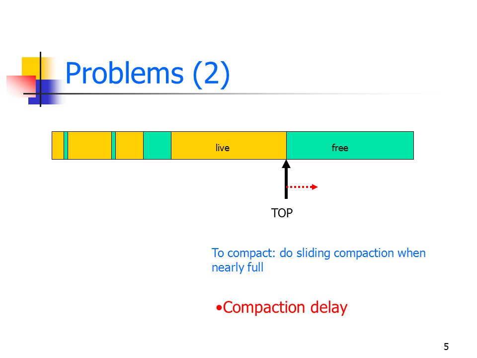 6 Problems (3) livefree To compact: do sliding compaction when allocation fails Compaction delay FREE LIST