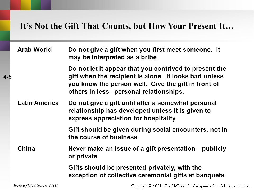 Irwin/McGraw-Hill 4-5 It's Not the Gift That Counts, but How Your Present It… Arab World Do not give a gift when you first meet someone.