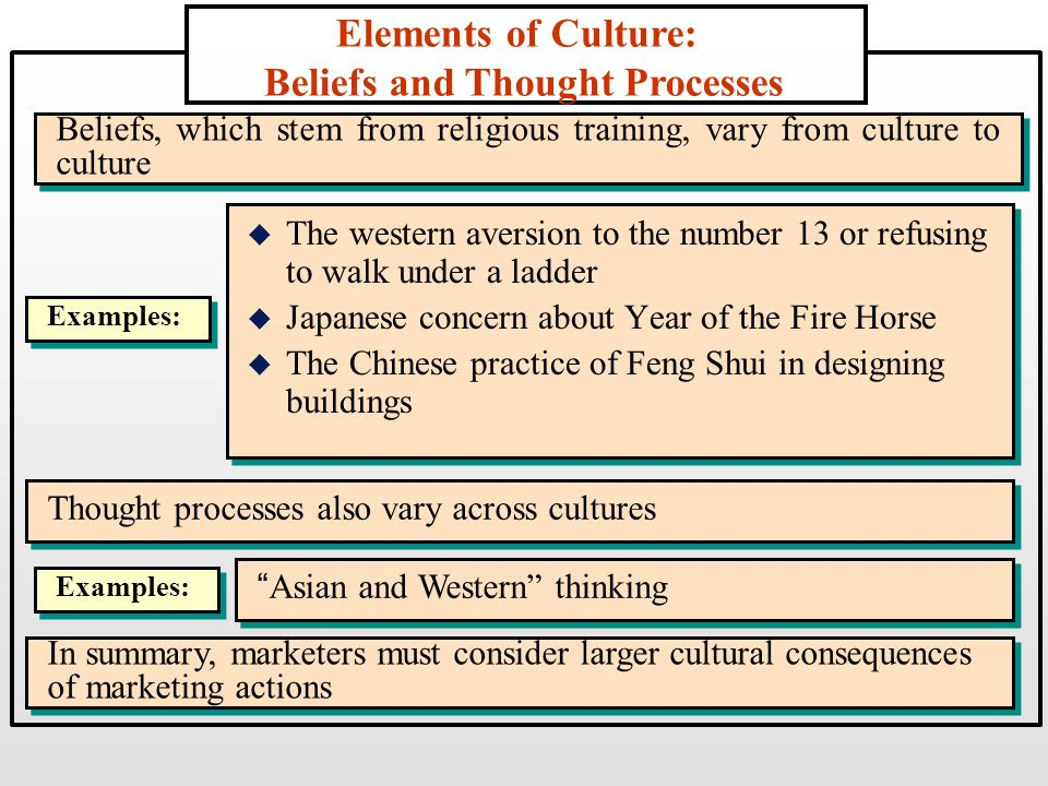 Elements of Culture: Beliefs and Thought Processes Beliefs, which stem from religious training, vary from culture to culture In summary, marketers must consider larger cultural consequences of marketing actions Thought processes also vary across cultures Examples: u The western aversion to the number 13 or refusing to walk under a ladder u Japanese concern about Year of the Fire Horse u The Chinese practice of Feng Shui in designing buildings Examples: Asian and Western thinking