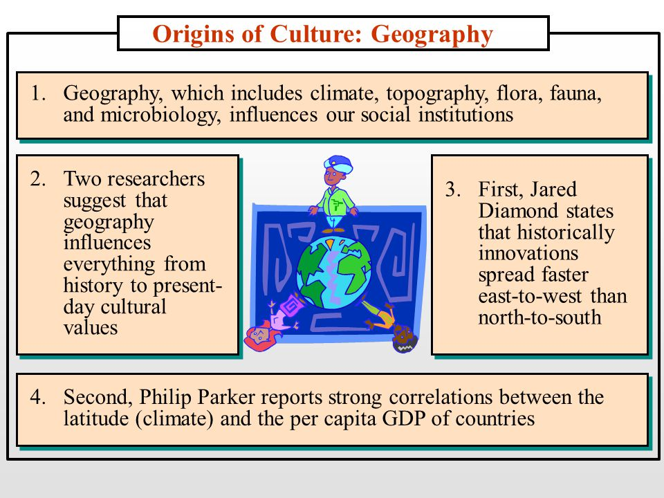 Origins of Culture: Geography 1.Geography, which includes climate, topography, flora, fauna, and microbiology, influences our social institutions 2.Two researchers suggest that geography influences everything from history to present- day cultural values 3.First, Jared Diamond states that historically innovations spread faster east-to-west than north-to-south 4.Second, Philip Parker reports strong correlations between the latitude (climate) and the per capita GDP of countries