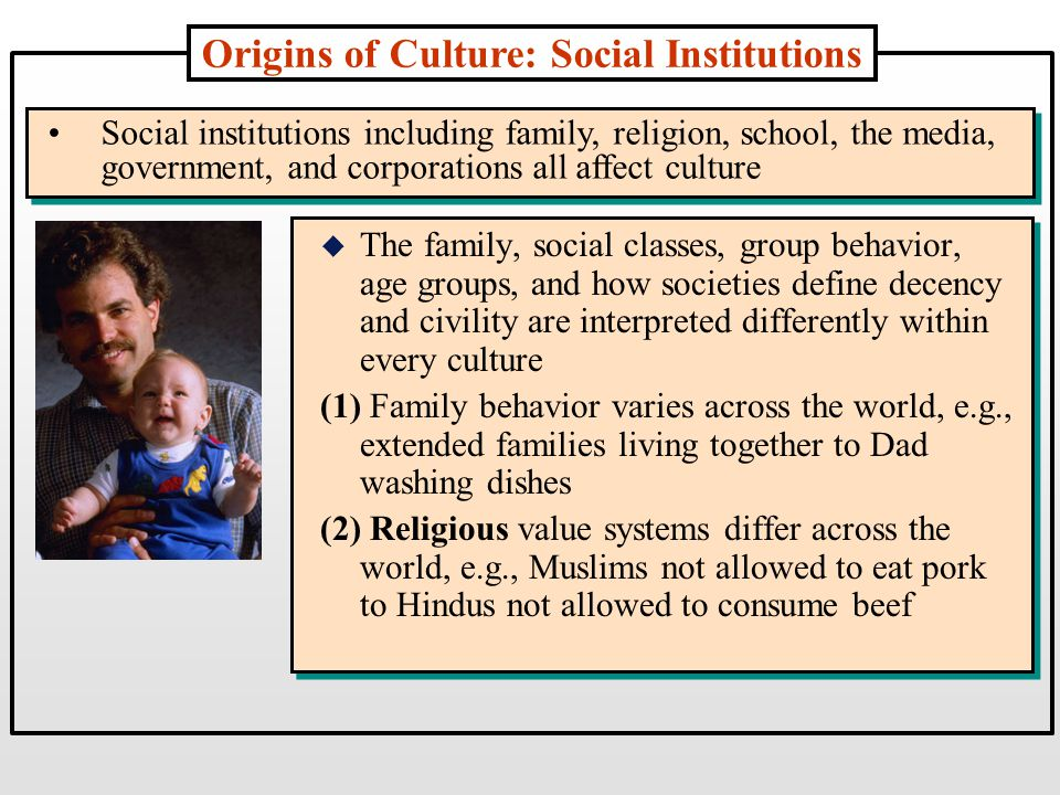 Origins of Culture: Social Institutions Social institutions including family, religion, school, the media, government, and corporations all affect culture u The family, social classes, group behavior, age groups, and how societies define decency and civility are interpreted differently within every culture (1) Family behavior varies across the world, e.g., extended families living together to Dad washing dishes (2) Religious value systems differ across the world, e.g., Muslims not allowed to eat pork to Hindus not allowed to consume beef