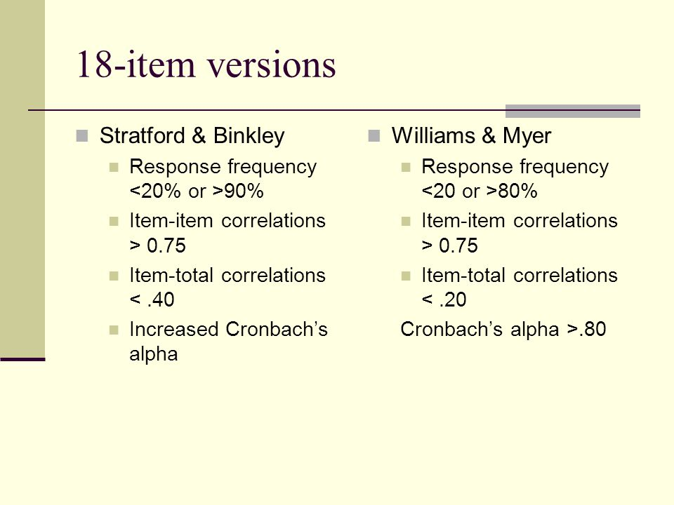 18-item versions Stratford & Binkley Response frequency 90% Item-item correlations > 0.75 Item-total correlations <.40 Increased Cronbach's alpha Williams & Myer Response frequency 80% Item-item correlations > 0.75 Item-total correlations <.20 Cronbach's alpha >.80