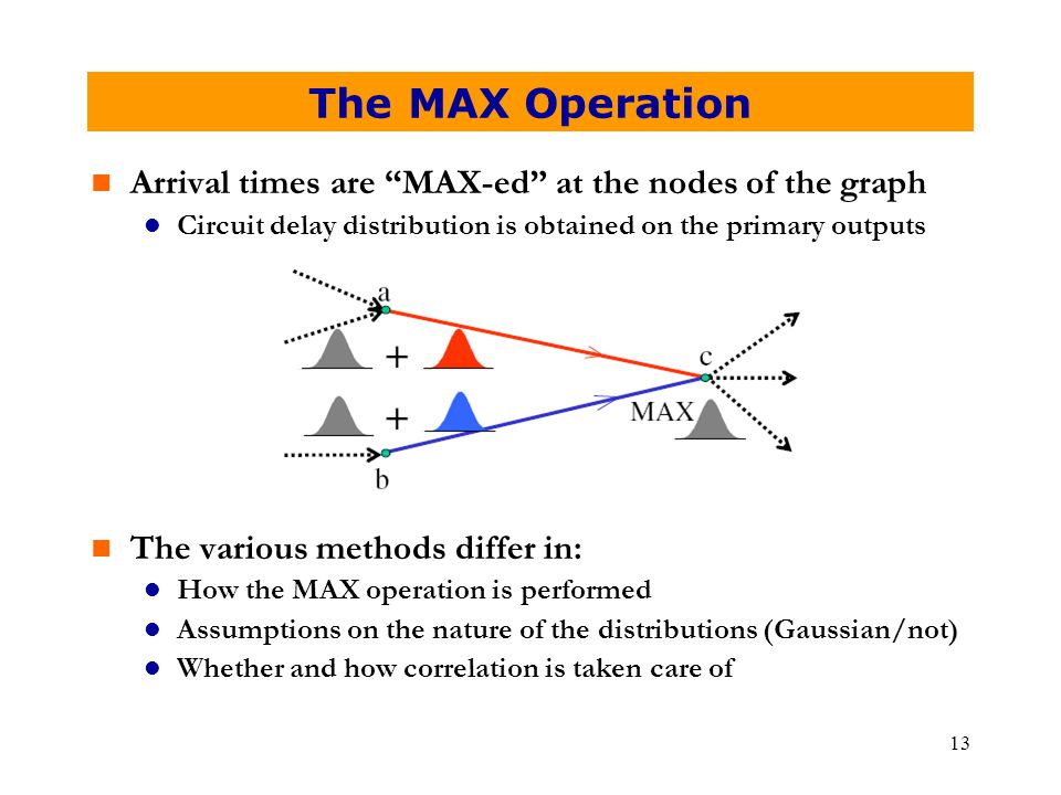 "13 The MAX Operation n Arrival times are ""MAX-ed"" at the nodes of the graph l Circuit delay distribution is obtained on the primary outputs n The vari"