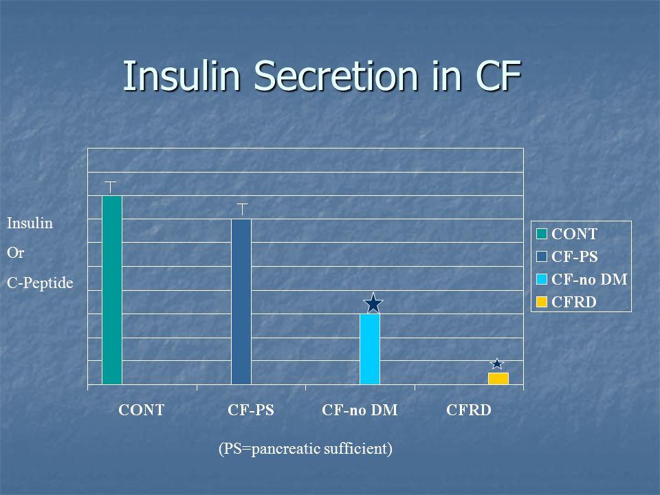 Insulin Secretion in CF (PS=pancreatic sufficient) Insulin Or C-Peptide
