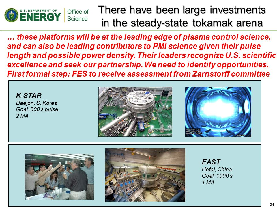 There have been large investments in the steady-state tokamak arena 34 K-STAR Daejon, S.