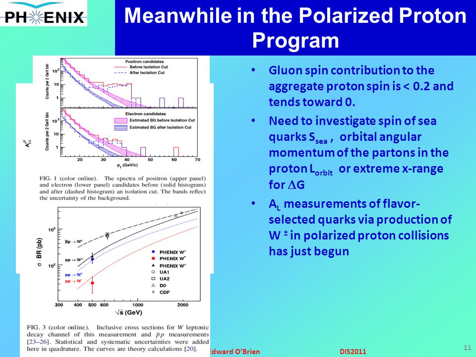 April 12, 2011Dr. Edward O'BrienDIS2011 11 Meanwhile in the Polarized Proton Program Gluon spin contribution to the aggregate proton spin is < 0.2 and